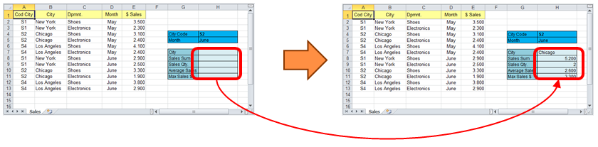 Data Tools Suite Create Conditional Formula